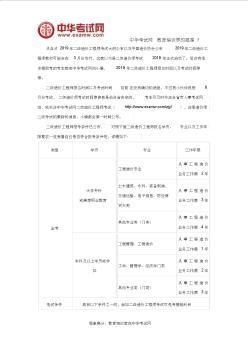 2019年四川省二级造价工程师报考时间