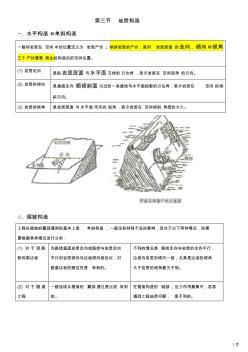 2012年造价师考试课件---地质构造