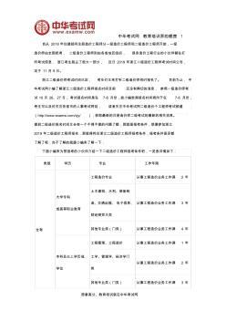 2019浙江二级造价工程师报名时间