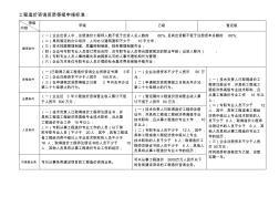 工程造价咨询资质等级申报标准 (2)